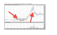 stock breakout