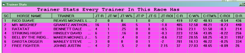 trainer stats