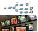 MULTICAST PRO!!  A Revolutionary Way to Handicap Multiple Tracks Successfully!
