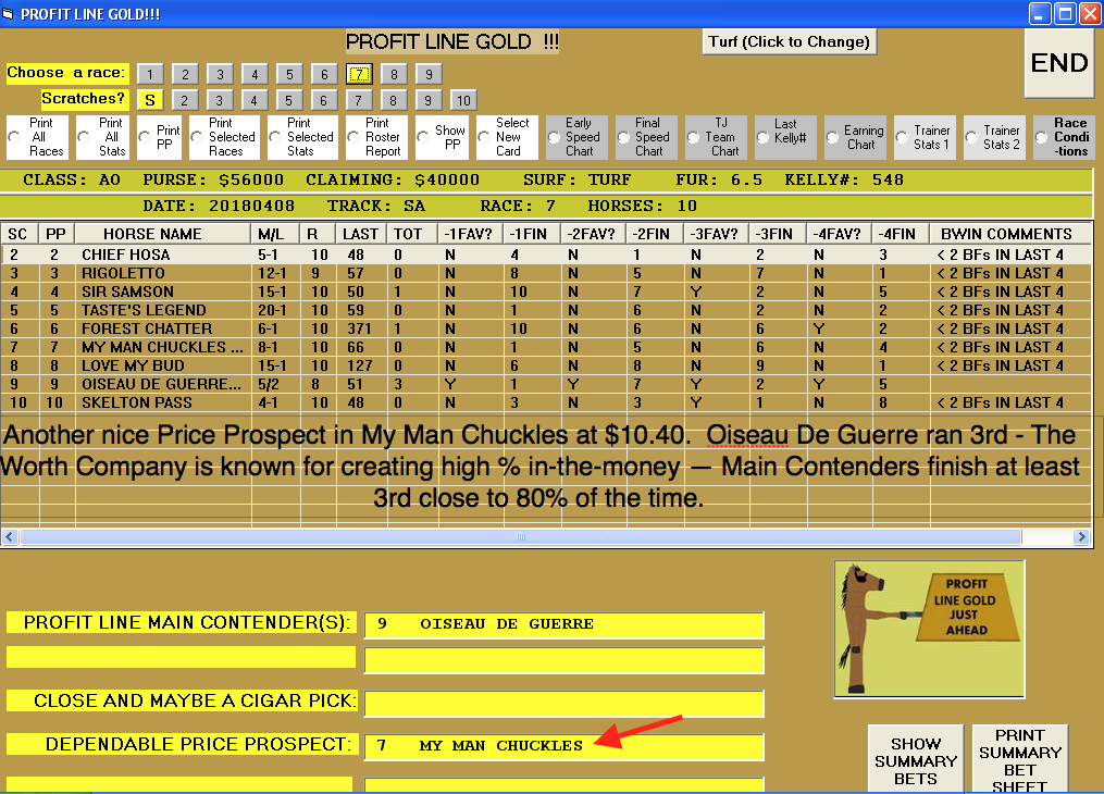 Profit line betting calculating betting payouts